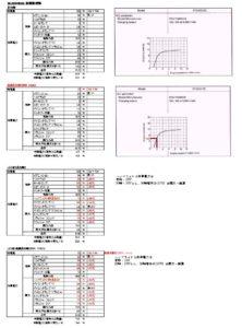 SERROW225 消費電力計算